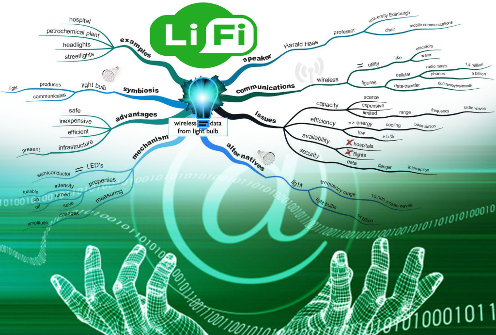 lifi technology alternative to vifi li-fi logo world